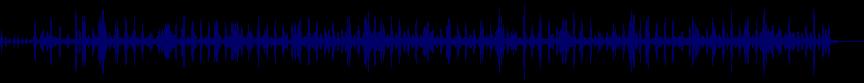 waveform of track #1022