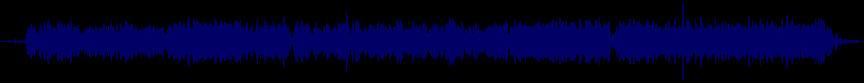 waveform of track #10004