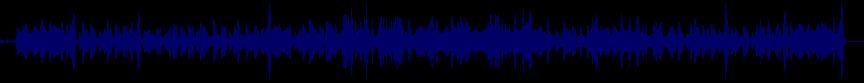 waveform of track #10027