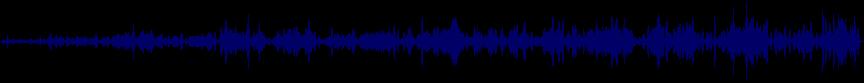 waveform of track #10054