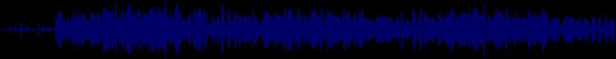 waveform of track #10056