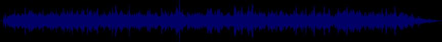 waveform of track #10058