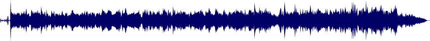 waveform of track #10059