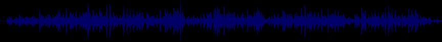 waveform of track #10072