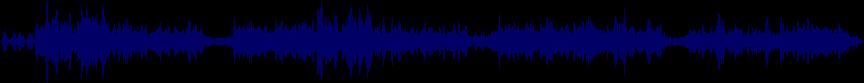 waveform of track #10077