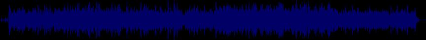 waveform of track #10081