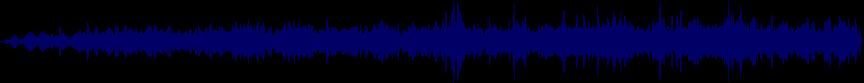 waveform of track #10089