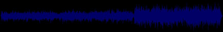 waveform of track #100004