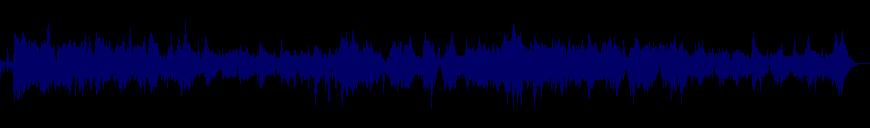 waveform of track #100040