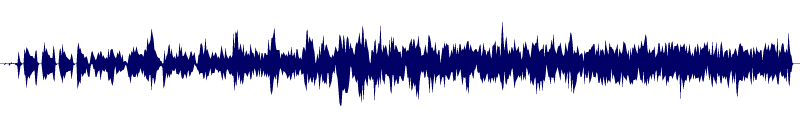 waveform of track #100128