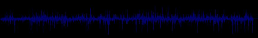 waveform of track #100129