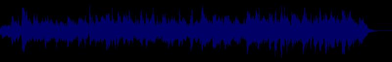 waveform of track #100150