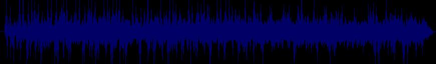 waveform of track #100239