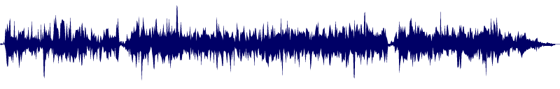 waveform of track #100245