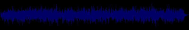waveform of track #100247