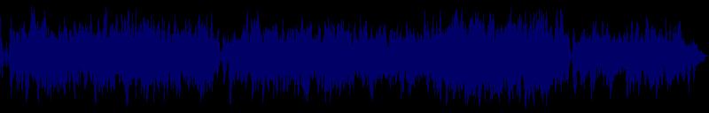 waveform of track #100251