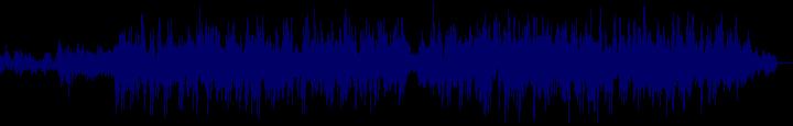 waveform of track #100403