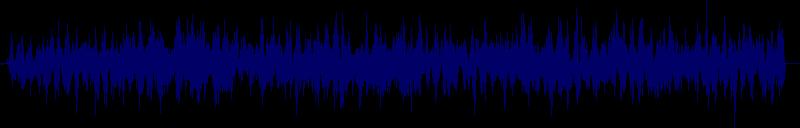 waveform of track #100466