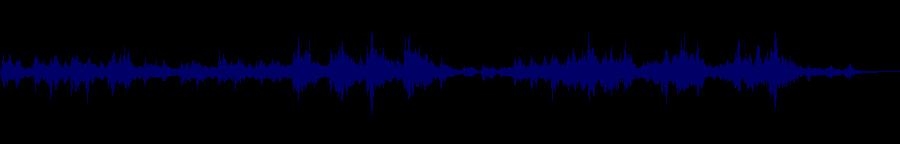 waveform of track #100510