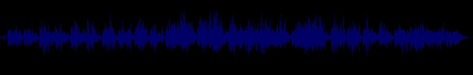 waveform of track #100562