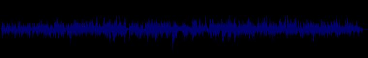 waveform of track #100674
