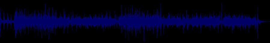 waveform of track #100680