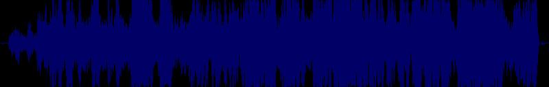 waveform of track #100684