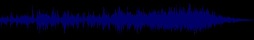 waveform of track #100754