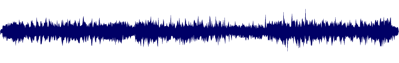 waveform of track #100812