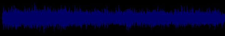 waveform of track #100944