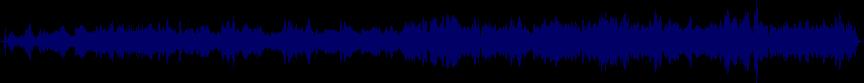 waveform of track #10121