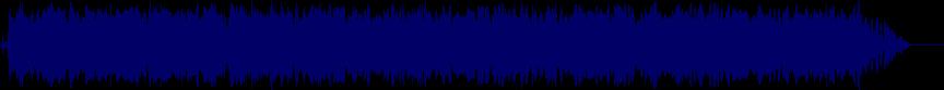 waveform of track #10126
