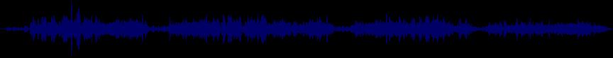 waveform of track #10146