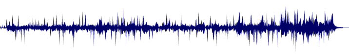 waveform of track #101048