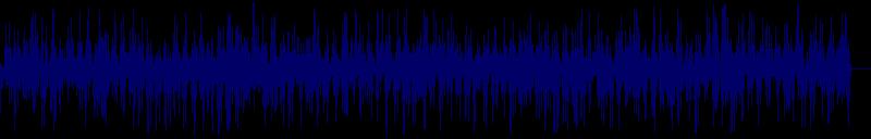 waveform of track #101083