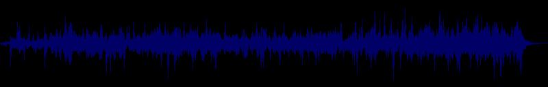 waveform of track #101189