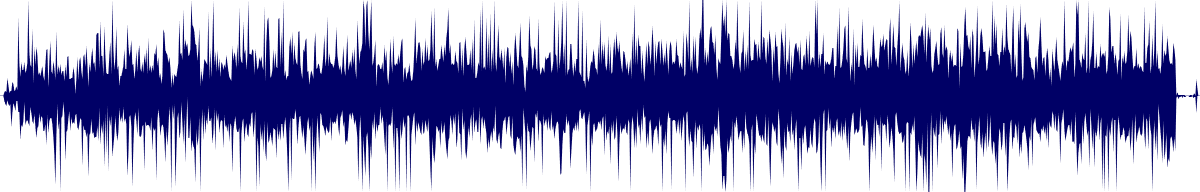 waveform of track #101250