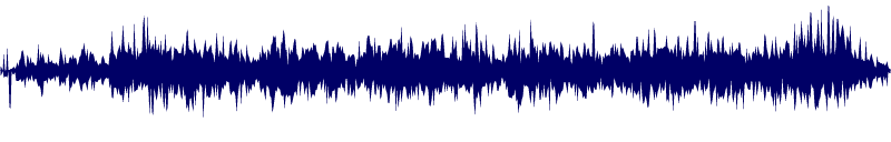 waveform of track #101275