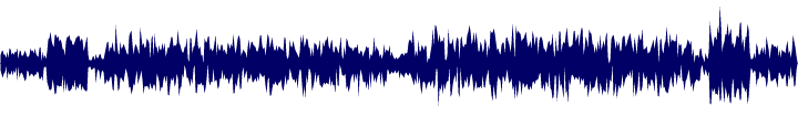 waveform of track #101338