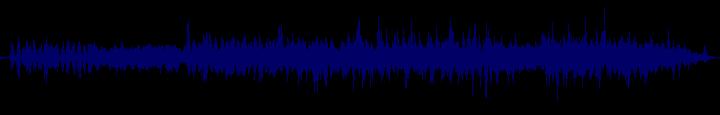waveform of track #101418