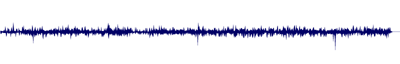 waveform of track #101561