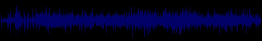 waveform of track #101646