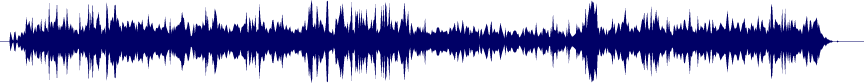 waveform of track #10200