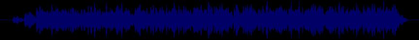 waveform of track #10214