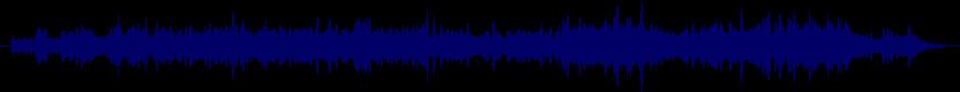 waveform of track #10215