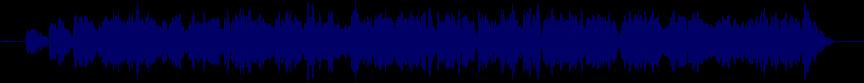 waveform of track #10221