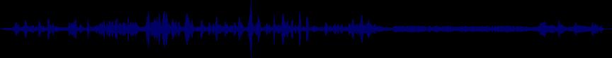 waveform of track #10230