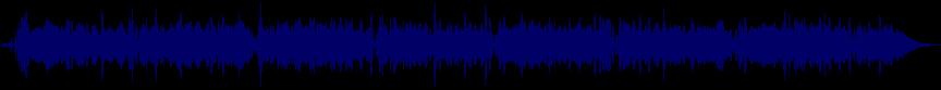 waveform of track #10237