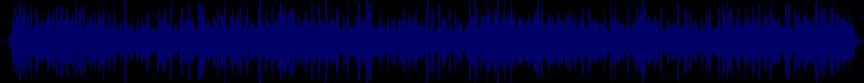 waveform of track #10246