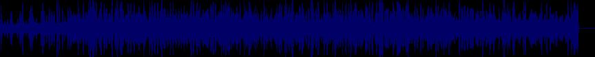 waveform of track #10252